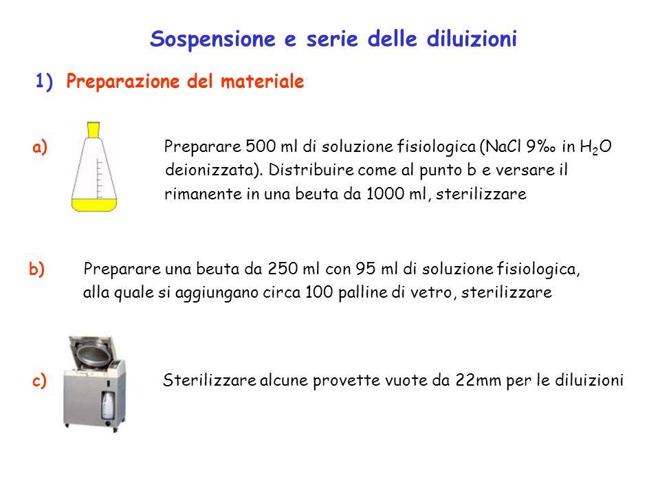 Sospensione e serie delle diluizioni c) Sterilizzare alcune provette vuote da 22mm per le diluizioni a) Preparare 500 ml di soluzione fisiologica (NaC