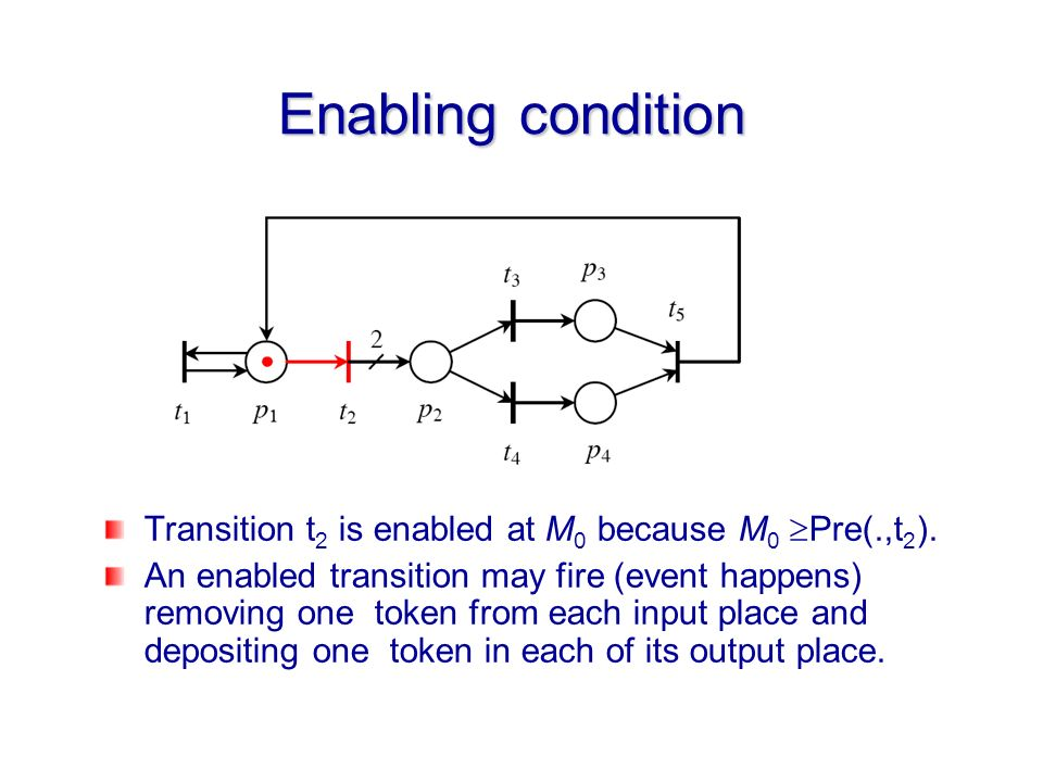 Transition t 2 is enabled at M 0 because M 0 Pre(.,t 2 ). An enabled transition may fire (event happens) removing one token from each input place and