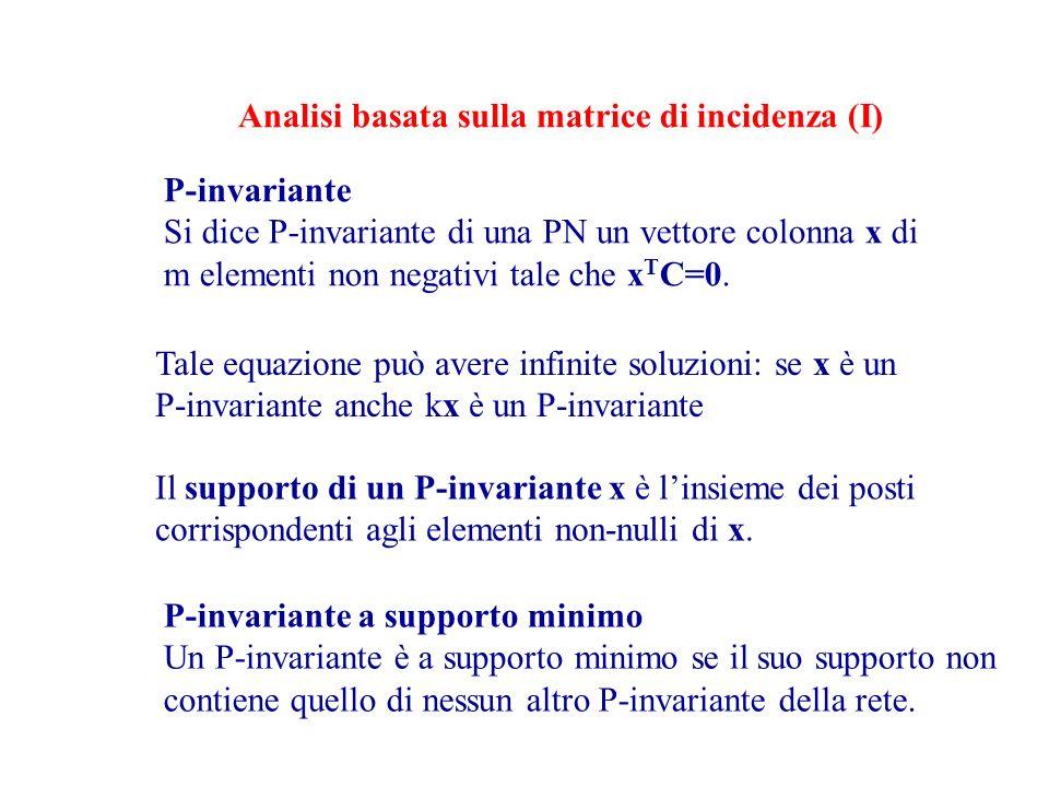 P-invariante Si dice P-invariante di una PN un vettore colonna x di m elementi non negativi tale che x T C=0.