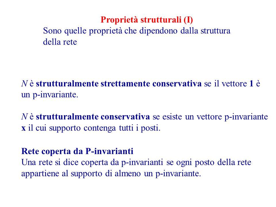 Proprietà strutturali (I) Sono quelle proprietà che dipendono dalla struttura della rete Rete coperta da P-invarianti Una rete si dice coperta da p-invarianti se ogni posto della rete appartiene al supporto di almeno un p-invariante.
