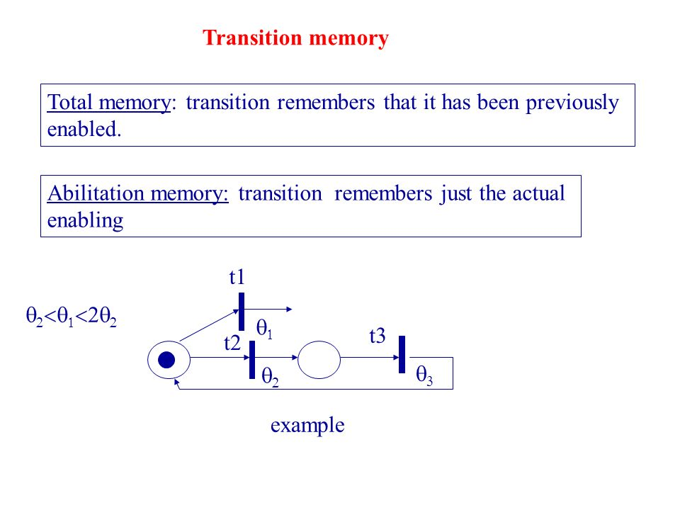 Total memory: transition remembers that it has been previously enabled. Abilitation memory: transition remembers just the actual enabling Transition m