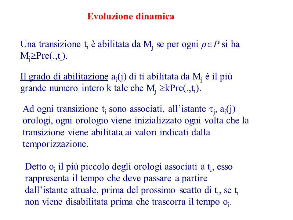 Una transizione t i è abilitata da M j se per ogni p P si ha M j Pre(.,t i ).