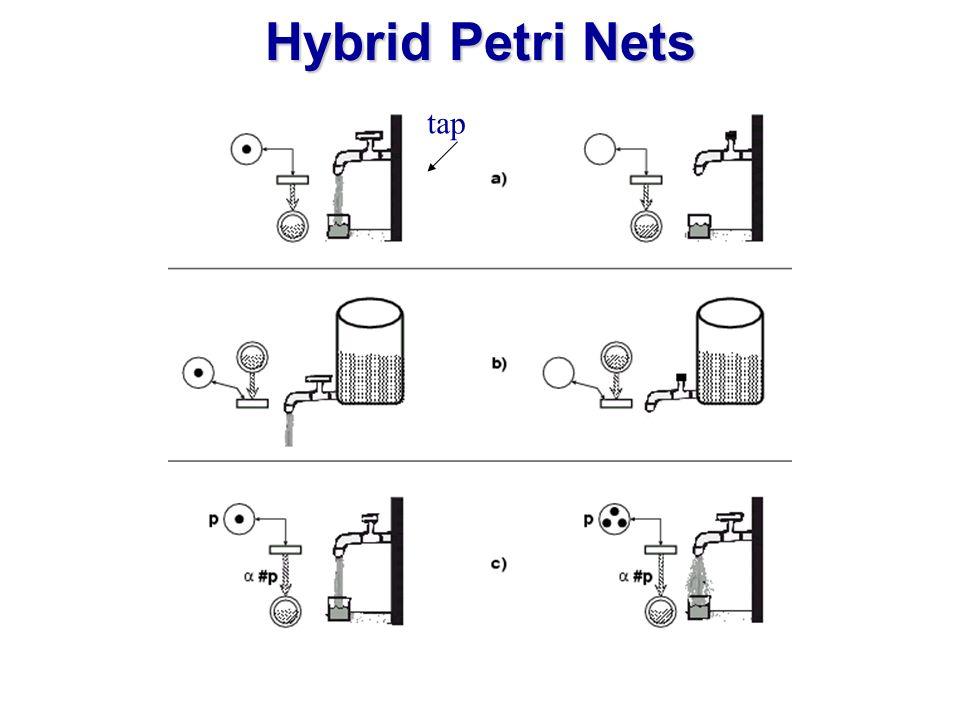 Hybrid Petri Nets tap