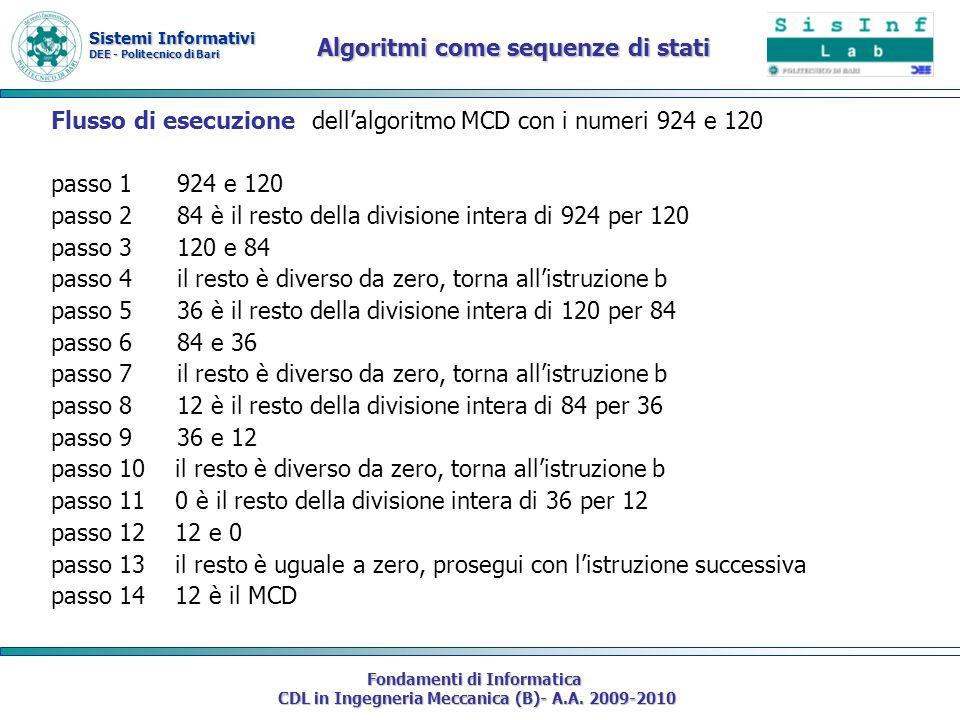 Sistemi Informativi DEE - Politecnico di Bari Fondamenti di Informatica CDL in Ingegneria Meccanica (B)- A.A. 2009-2010 Algoritmi come sequenze di sta