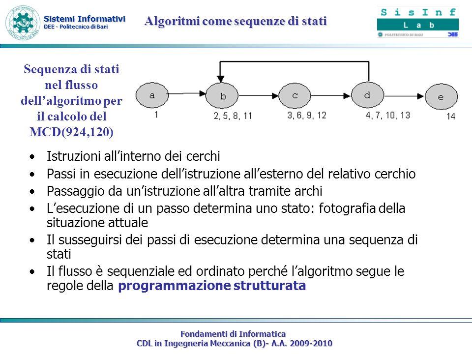 Sistemi Informativi DEE - Politecnico di Bari Fondamenti di Informatica CDL in Ingegneria Meccanica (B)- A.A. 2009-2010 Istruzioni allinterno dei cerc