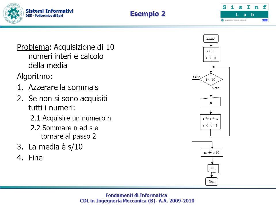 Sistemi Informativi DEE - Politecnico di Bari Fondamenti di Informatica CDL in Ingegneria Meccanica (B)- A.A. 2009-2010 Esempio 2 Problema: Acquisizio