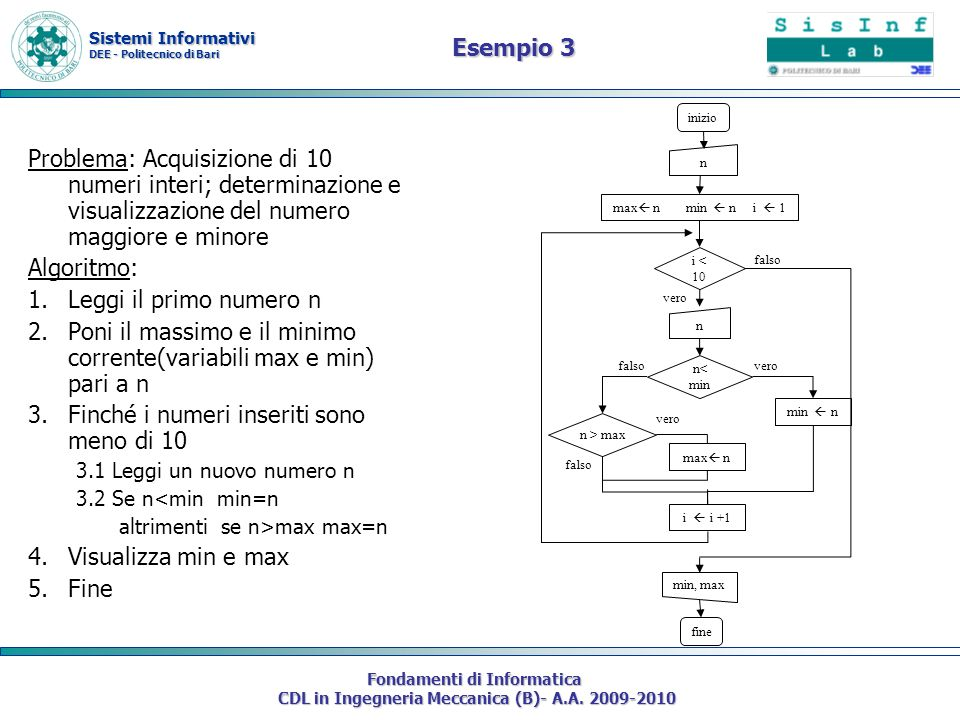 Sistemi Informativi DEE - Politecnico di Bari Fondamenti di Informatica CDL in Ingegneria Meccanica (B)- A.A. 2009-2010 Esempio 3 Problema: Acquisizio