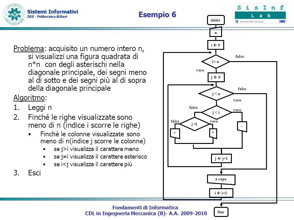 Sistemi Informativi DEE - Politecnico di Bari Fondamenti di Informatica CDL in Ingegneria Meccanica (B)- A.A. 2009-2010 Esempio 6 Problema: acquisito