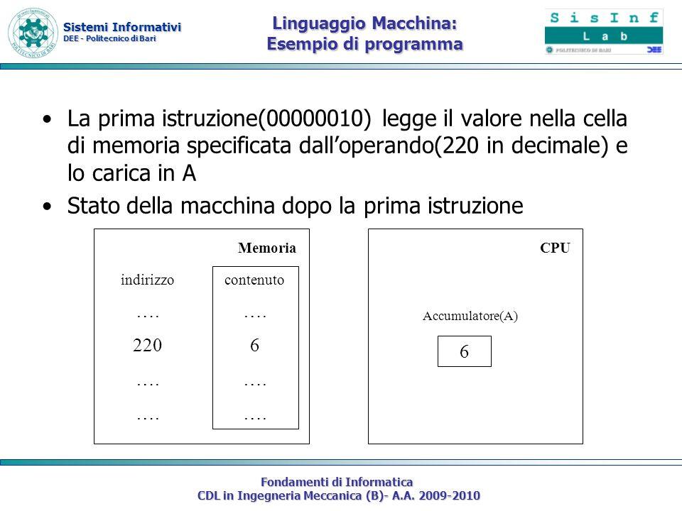 Sistemi Informativi DEE - Politecnico di Bari Fondamenti di Informatica CDL in Ingegneria Meccanica (B)- A.A. 2009-2010 La prima istruzione(00000010)