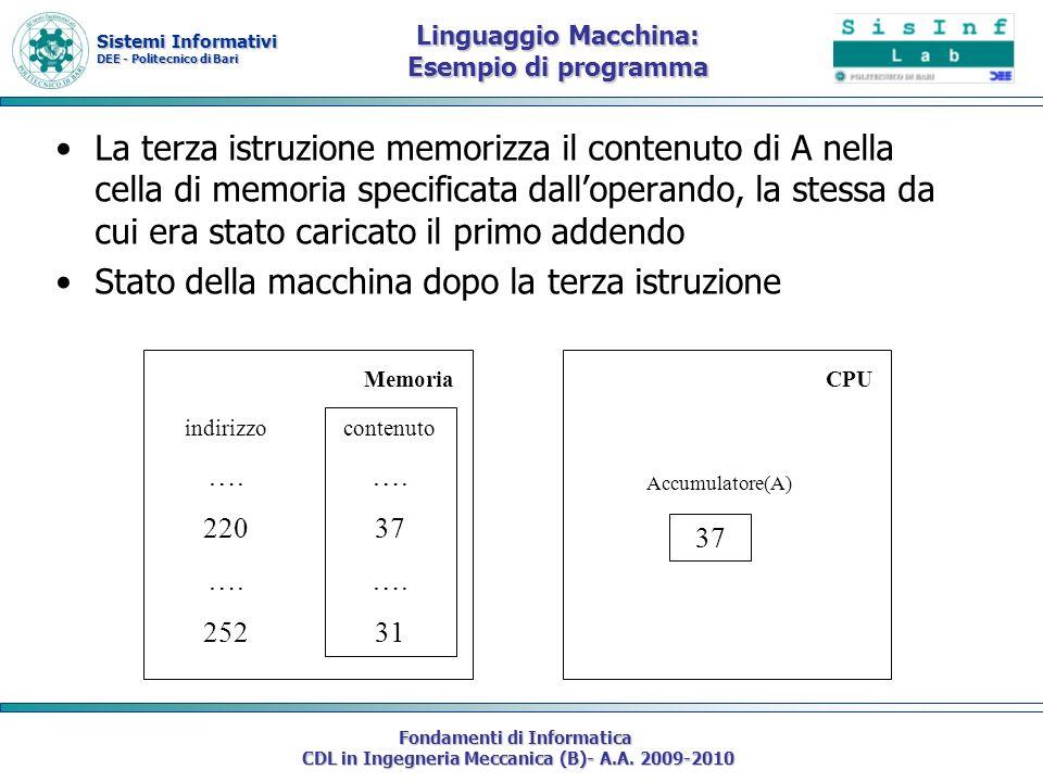 Sistemi Informativi DEE - Politecnico di Bari Fondamenti di Informatica CDL in Ingegneria Meccanica (B)- A.A. 2009-2010 La terza istruzione memorizza