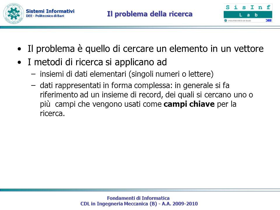 Sistemi Informativi DEE - Politecnico di Bari Fondamenti di Informatica CDL in Ingegneria Meccanica (B) - A.A. 2009-2010 Il problema della ricerca Il