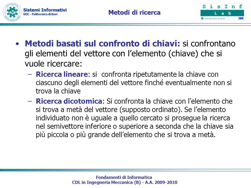 Sistemi Informativi DEE - Politecnico di Bari Fondamenti di Informatica CDL in Ingegneria Meccanica (B) - A.A. 2009-2010 Metodi di ricerca Metodi basa