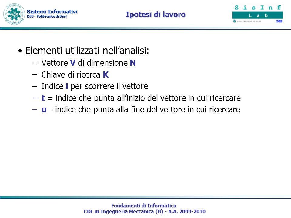 Sistemi Informativi DEE - Politecnico di Bari Fondamenti di Informatica CDL in Ingegneria Meccanica (B) - A.A. 2009-2010 Ipotesi di lavoro Elementi ut