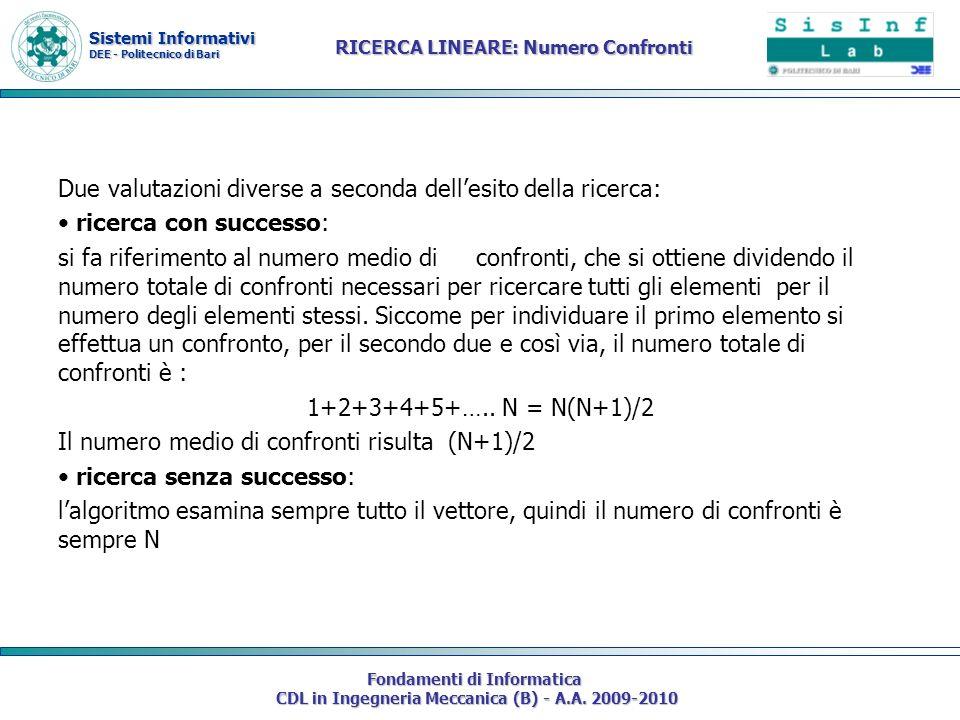 Sistemi Informativi DEE - Politecnico di Bari Fondamenti di Informatica CDL in Ingegneria Meccanica (B) - A.A. 2009-2010 RICERCA LINEARE: Numero Confr