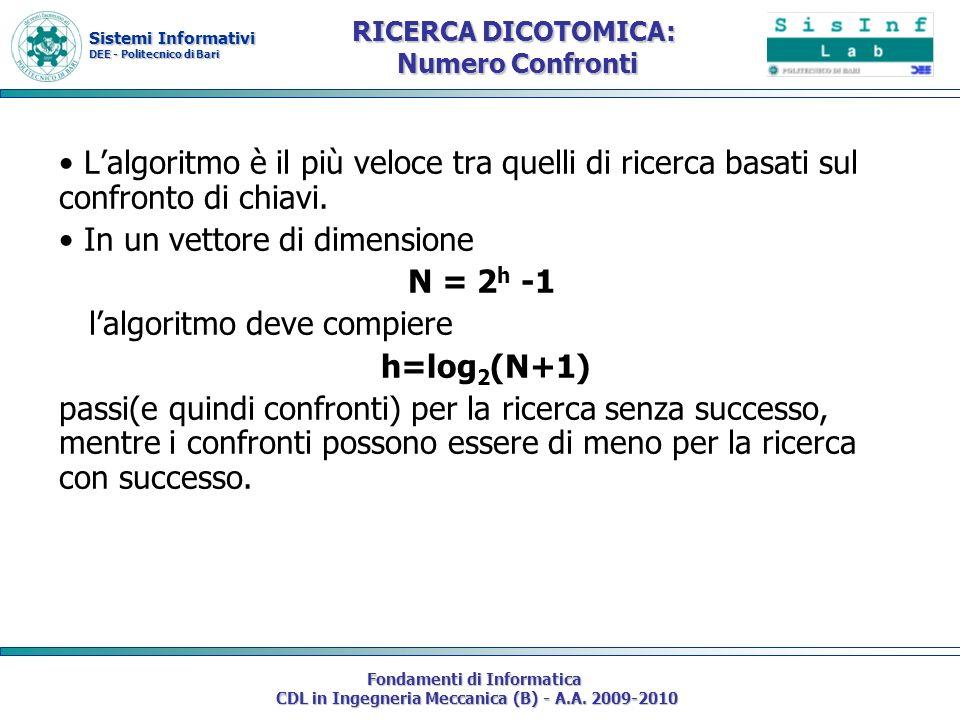 Sistemi Informativi DEE - Politecnico di Bari Fondamenti di Informatica CDL in Ingegneria Meccanica (B) - A.A. 2009-2010 RICERCA DICOTOMICA: Numero Co