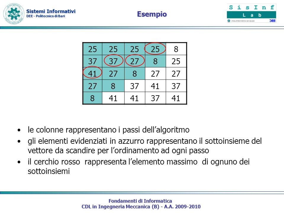 Sistemi Informativi DEE - Politecnico di Bari Fondamenti di Informatica CDL in Ingegneria Meccanica (B) - A.A. 2009-2010 Esempio le colonne rappresent