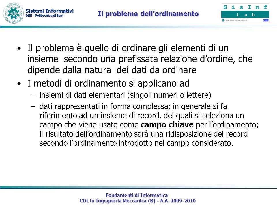 Sistemi Informativi DEE - Politecnico di Bari Fondamenti di Informatica CDL in Ingegneria Meccanica (B) - A.A. 2009-2010 Il problema dellordinamento I