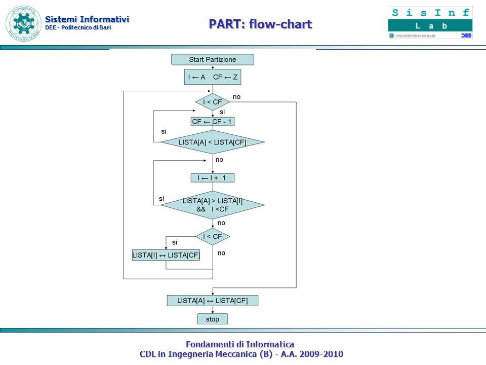 Sistemi Informativi DEE - Politecnico di Bari Fondamenti di Informatica CDL in Ingegneria Meccanica (B) - A.A. 2009-2010 PART: flow-chart