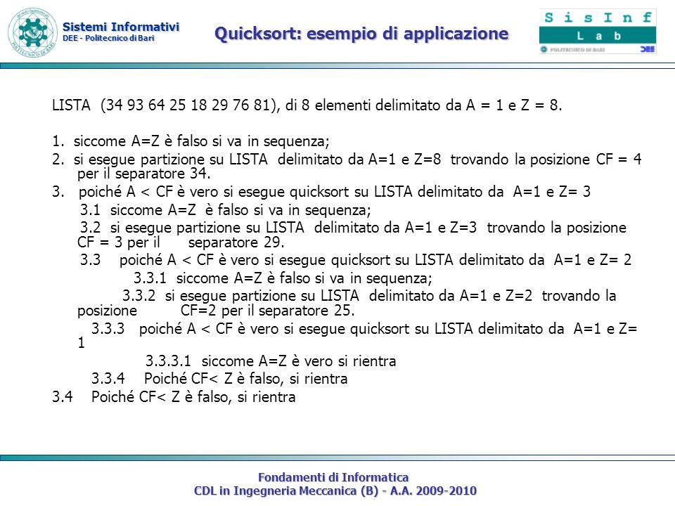 Sistemi Informativi DEE - Politecnico di Bari Fondamenti di Informatica CDL in Ingegneria Meccanica (B) - A.A. 2009-2010 Quicksort: esempio di applica