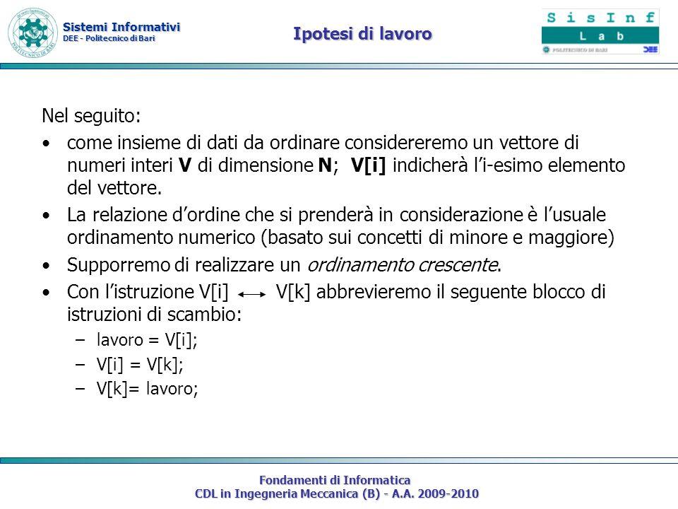 Sistemi Informativi DEE - Politecnico di Bari Fondamenti di Informatica CDL in Ingegneria Meccanica (B) - A.A. 2009-2010 Ipotesi di lavoro Nel seguito