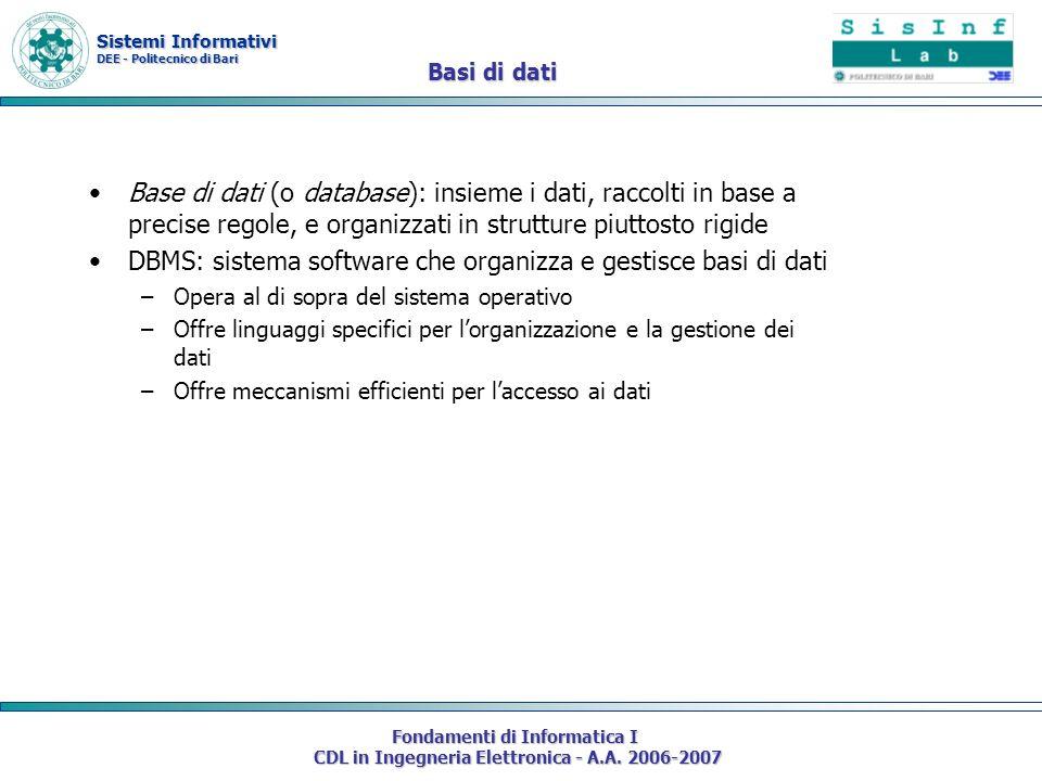 Sistemi Informativi DEE - Politecnico di Bari Fondamenti di Informatica I CDL in Ingegneria Elettronica - A.A. 2006-2007 Basi di dati Base di dati (o