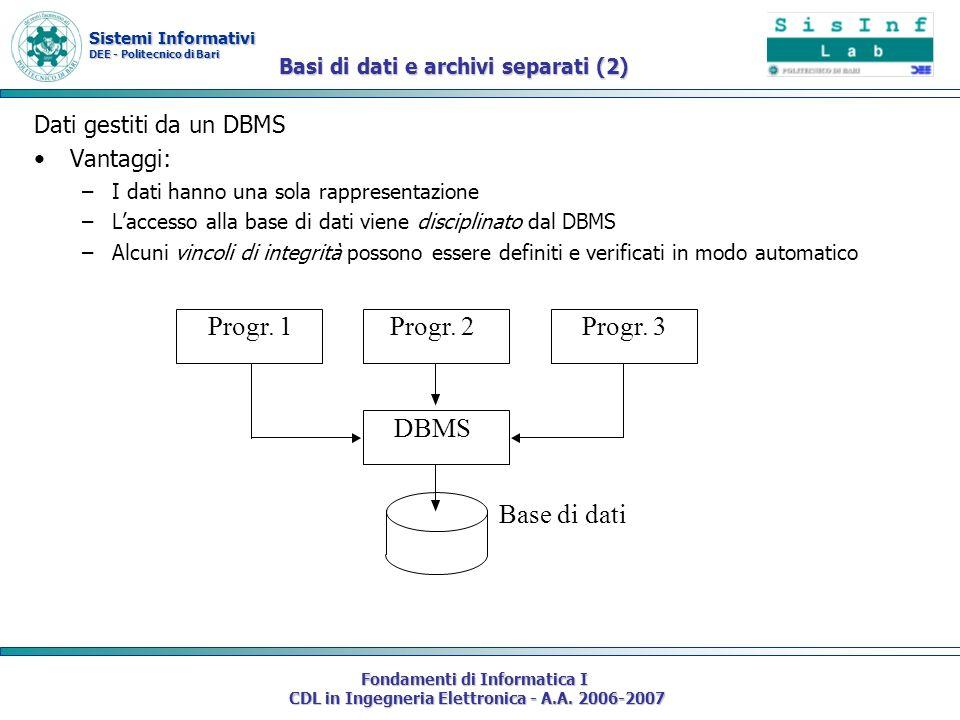 Sistemi Informativi DEE - Politecnico di Bari Fondamenti di Informatica I CDL in Ingegneria Elettronica - A.A. 2006-2007 Basi di dati e archivi separa