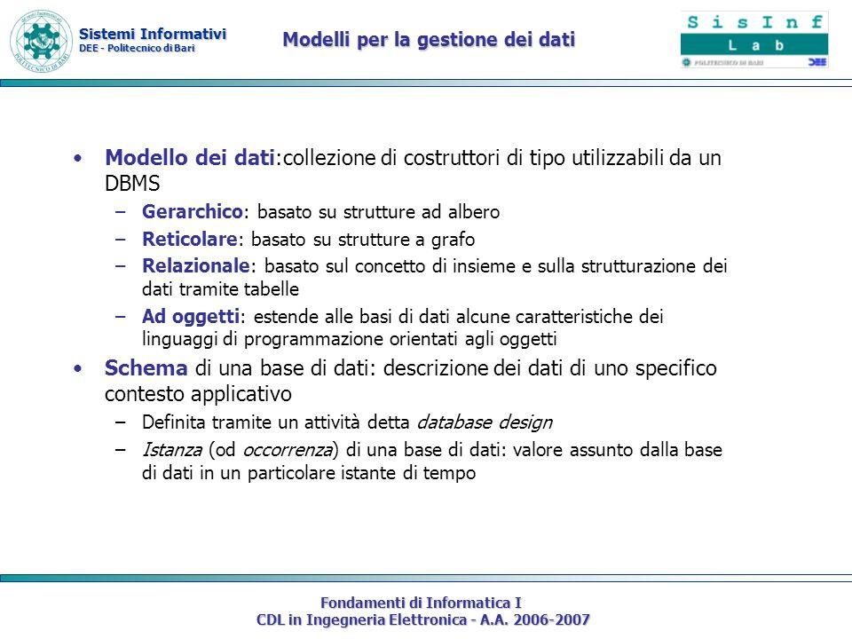 Sistemi Informativi DEE - Politecnico di Bari Fondamenti di Informatica I CDL in Ingegneria Elettronica - A.A. 2006-2007 Modelli per la gestione dei d