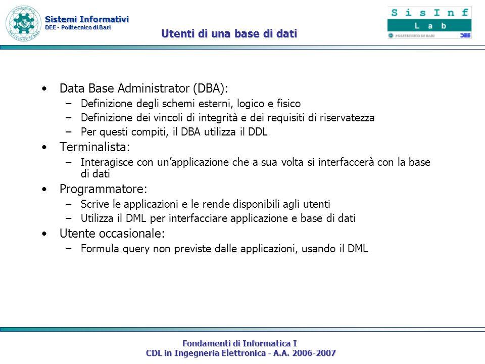 Sistemi Informativi DEE - Politecnico di Bari Fondamenti di Informatica I CDL in Ingegneria Elettronica - A.A. 2006-2007 Utenti di una base di dati Da
