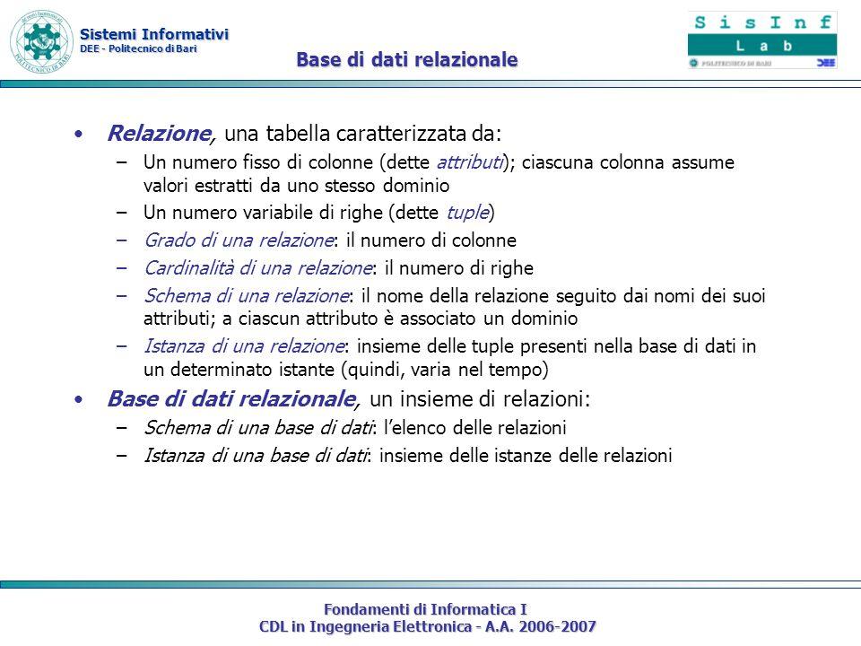 Sistemi Informativi DEE - Politecnico di Bari Fondamenti di Informatica I CDL in Ingegneria Elettronica - A.A. 2006-2007 Base di dati relazionale Rela