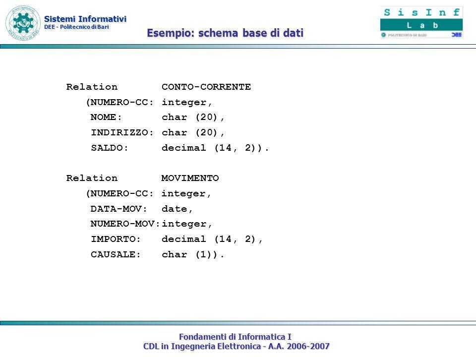 Sistemi Informativi DEE - Politecnico di Bari Fondamenti di Informatica I CDL in Ingegneria Elettronica - A.A. 2006-2007 Esempio: schema base di dati