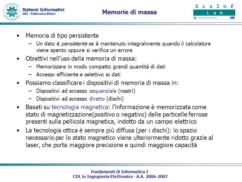 Sistemi Informativi DEE - Politecnico di Bari Fondamenti di Informatica I CDL in Ingegneria Elettronica - A.A. 2006-2007 Memoria di tipo persistente –