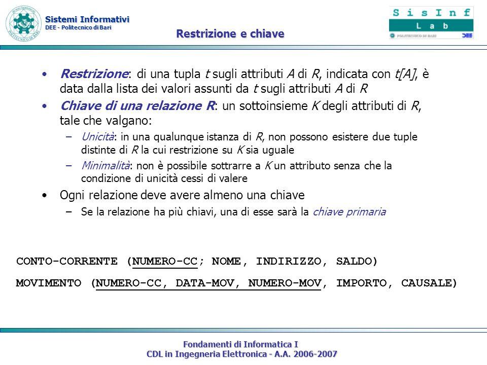 Sistemi Informativi DEE - Politecnico di Bari Fondamenti di Informatica I CDL in Ingegneria Elettronica - A.A. 2006-2007 Restrizione e chiave Restrizi