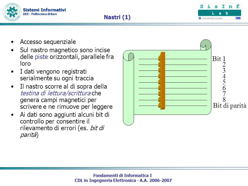 Sistemi Informativi DEE - Politecnico di Bari Fondamenti di Informatica I CDL in Ingegneria Elettronica - A.A. 2006-2007 Nastri (1) Accesso sequenzial