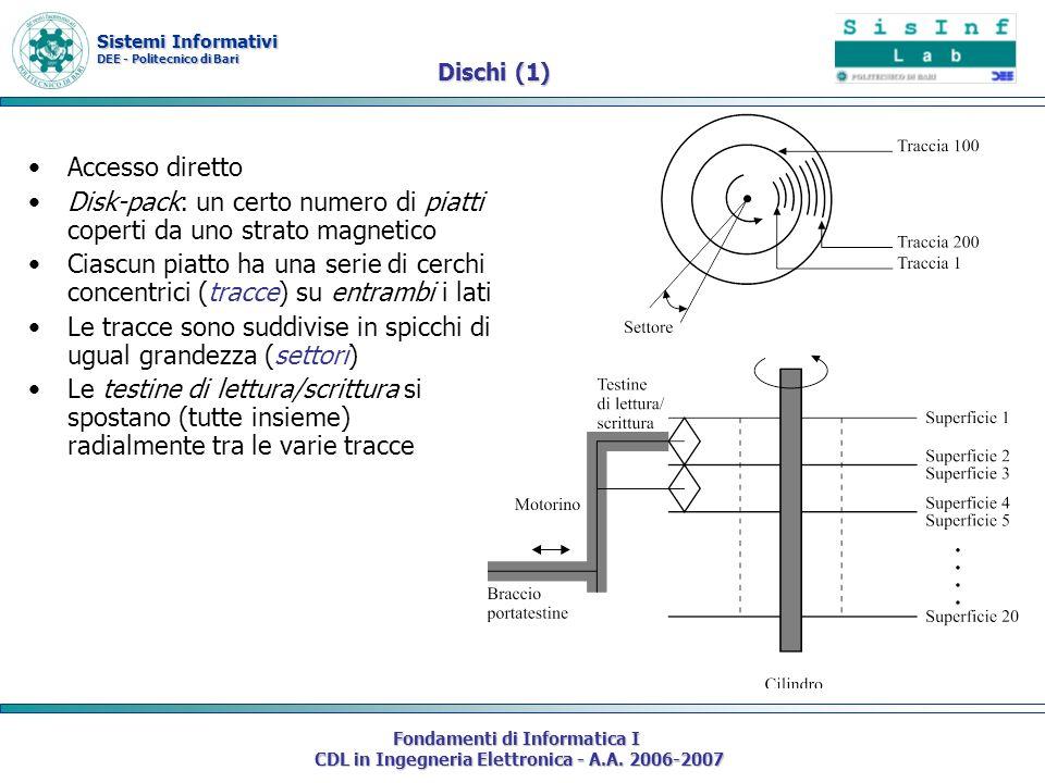 Sistemi Informativi DEE - Politecnico di Bari Fondamenti di Informatica I CDL in Ingegneria Elettronica - A.A. 2006-2007 Dischi (1) Accesso diretto Di