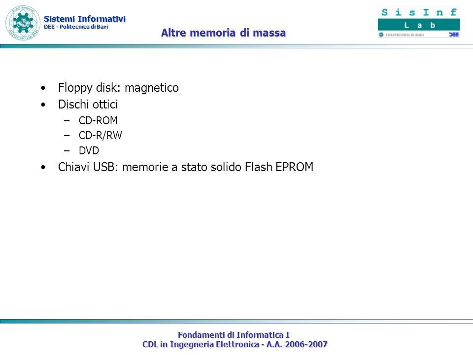 Sistemi Informativi DEE - Politecnico di Bari Fondamenti di Informatica I CDL in Ingegneria Elettronica - A.A. 2006-2007 Altre memoria di massa Floppy