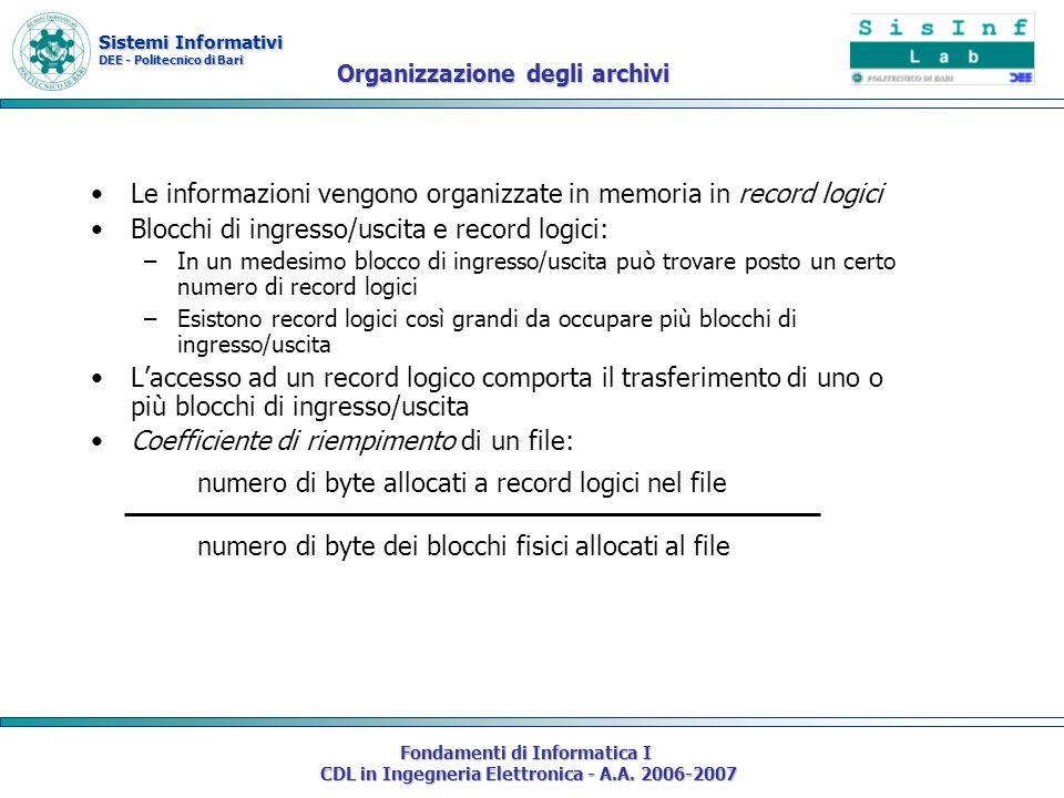 Sistemi Informativi DEE - Politecnico di Bari Fondamenti di Informatica I CDL in Ingegneria Elettronica - A.A. 2006-2007 Organizzazione degli archivi