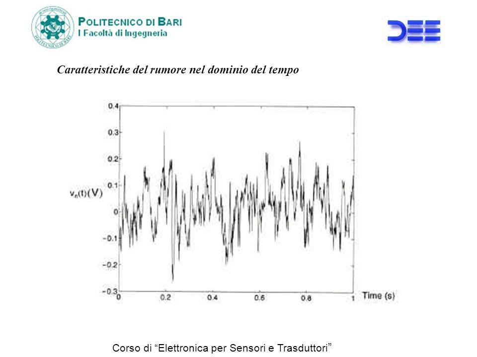 Corso di Elettronica per Sensori e Trasduttori Caratteristiche del rumore nel dominio del tempo