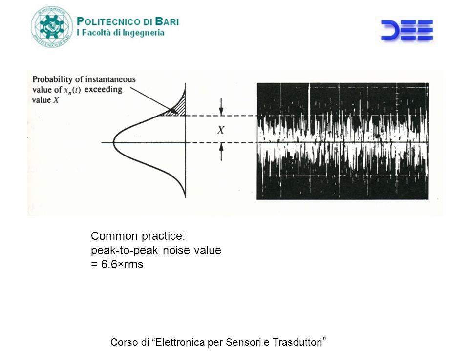 Corso di Elettronica per Sensori e Trasduttori Common practice: peak-to-peak noise value = 6.6×rms