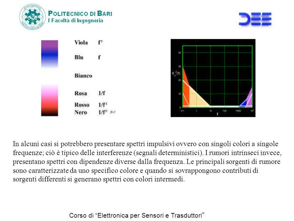 Corso di Elettronica per Sensori e Trasduttori In alcuni casi si potrebbero presentare spettri impulsivi ovvero con singoli colori a singole frequenze