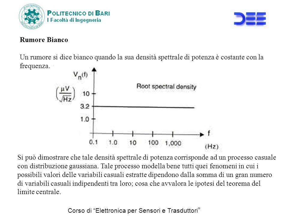 Corso di Elettronica per Sensori e Trasduttori Rumore Bianco Un rumore si dice bianco quando la sua densità spettrale di potenza è costante con la fre