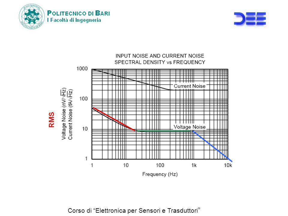 Corso di Elettronica per Sensori e Trasduttori RMS