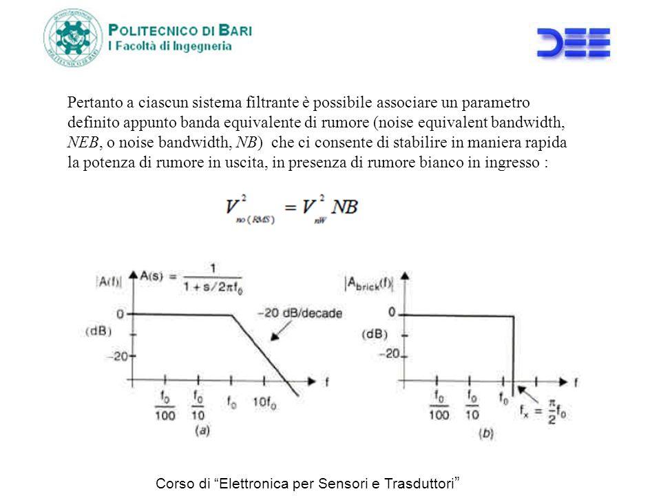 Corso di Elettronica per Sensori e Trasduttori Pertanto a ciascun sistema filtrante è possibile associare un parametro definito appunto banda equivale