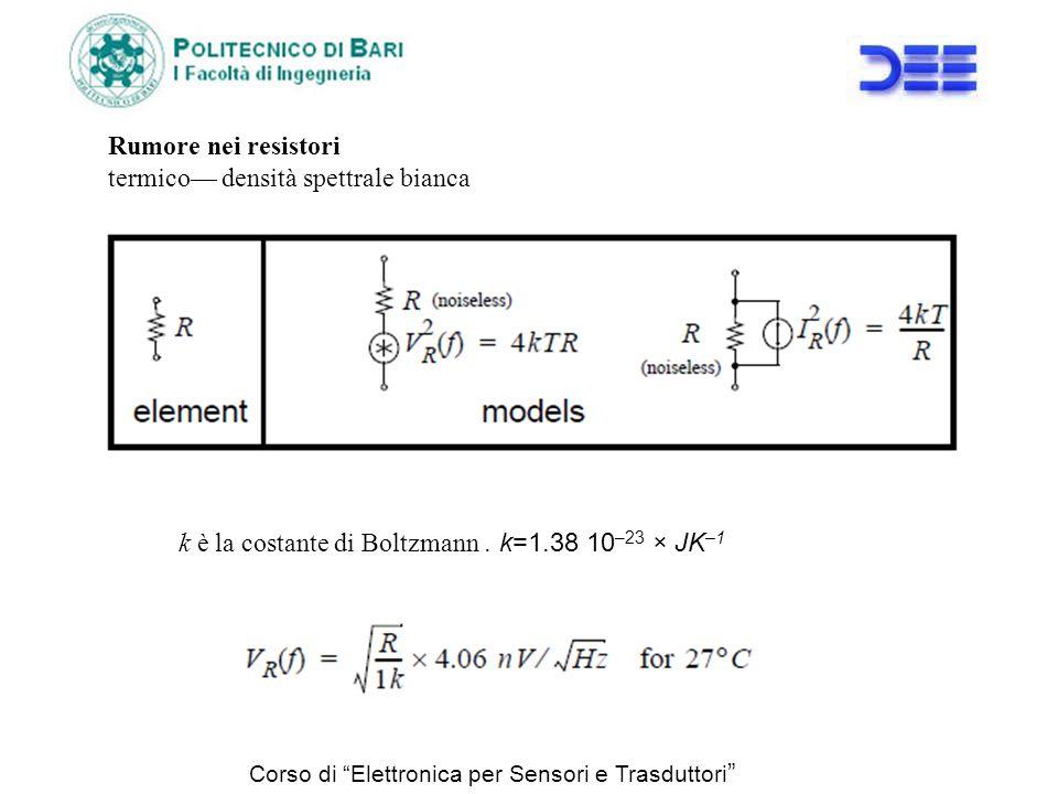 Rumore nei resistori termico densità spettrale bianca k è la costante di Boltzmann. k=1.38 10 –23 × JK –1