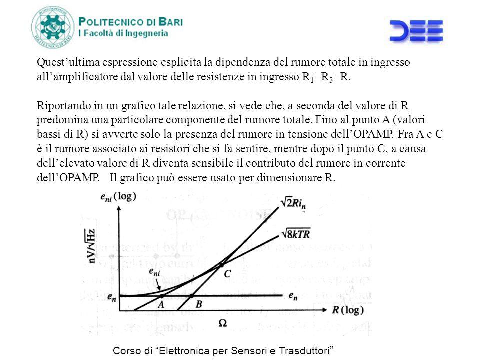 Corso di Elettronica per Sensori e Trasduttori Questultima espressione esplicita la dipendenza del rumore totale in ingresso allamplificatore dal valo