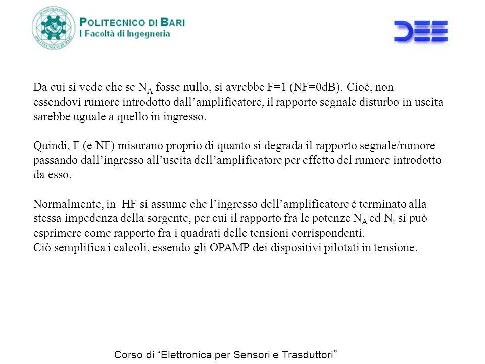 Corso di Elettronica per Sensori e Trasduttori Da cui si vede che se N A fosse nullo, si avrebbe F=1 (NF=0dB). Cioè, non essendovi rumore introdotto d