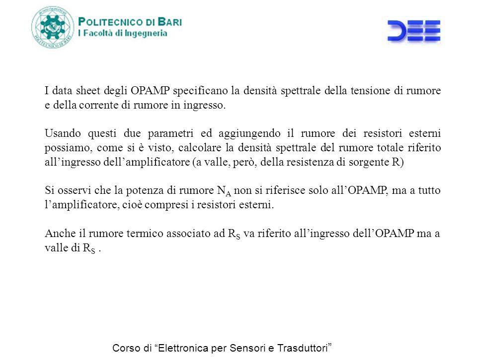 Corso di Elettronica per Sensori e Trasduttori I data sheet degli OPAMP specificano la densità spettrale della tensione di rumore e della corrente di