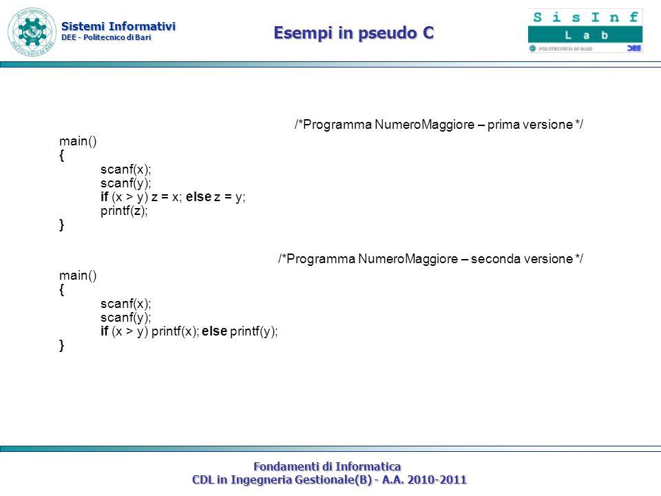 Sistemi Informativi DEE - Politecnico di Bari Fondamenti di Informatica CDL in Ingegneria Gestionale(B) - A.A. 2010-2011 /*Programma NumeroMaggiore –