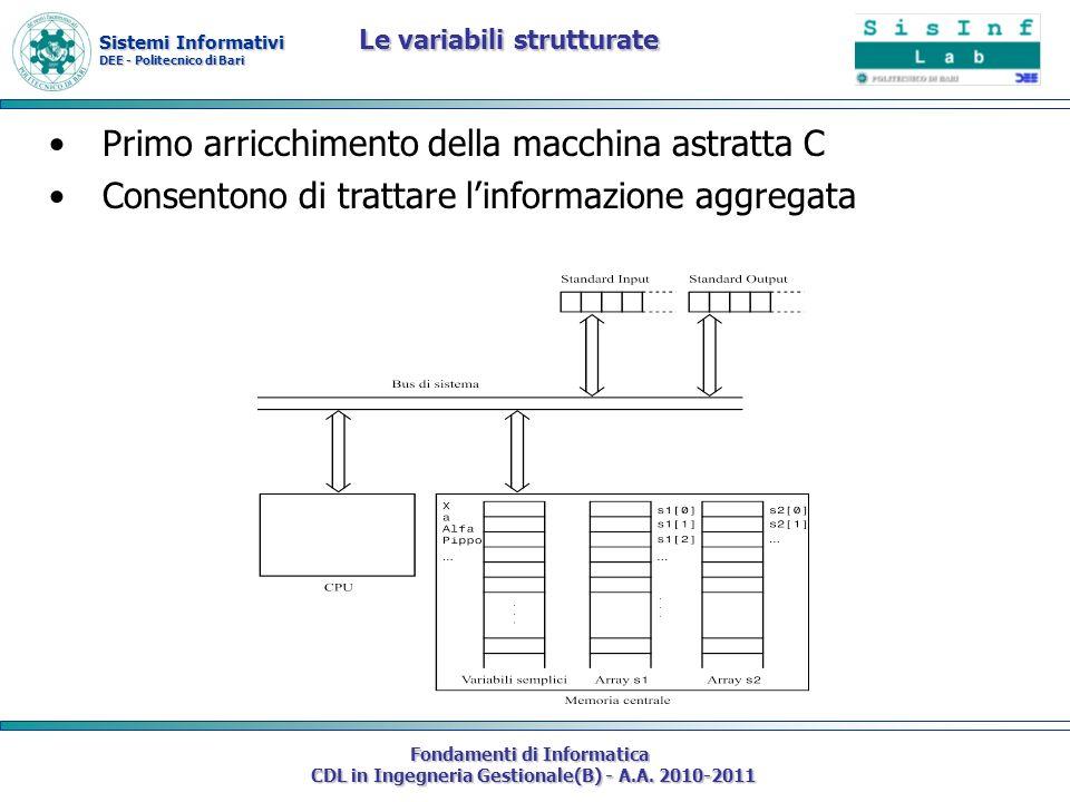 Sistemi Informativi DEE - Politecnico di Bari Fondamenti di Informatica CDL in Ingegneria Gestionale(B) - A.A. 2010-2011 Le variabili strutturate Prim