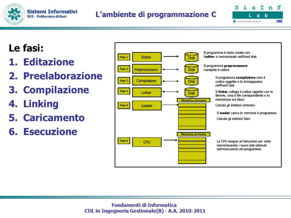 Sistemi Informativi DEE - Politecnico di Bari Fondamenti di Informatica CDL in Ingegneria Gestionale(B) - A.A. 2010-2011 Lambiente di programmazione C
