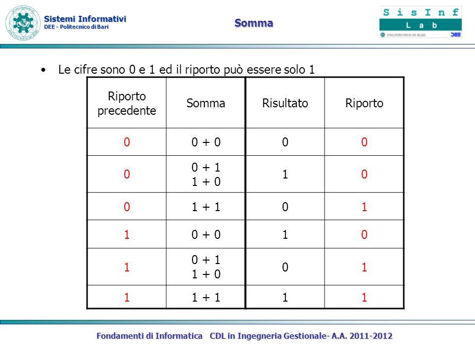 Sistemi Informativi DEE - Politecnico di Bari Fondamenti di Informatica CDL in Ingegneria Gestionale- A.A. 2011-2012 Somma Le cifre sono 0 e 1 ed il r